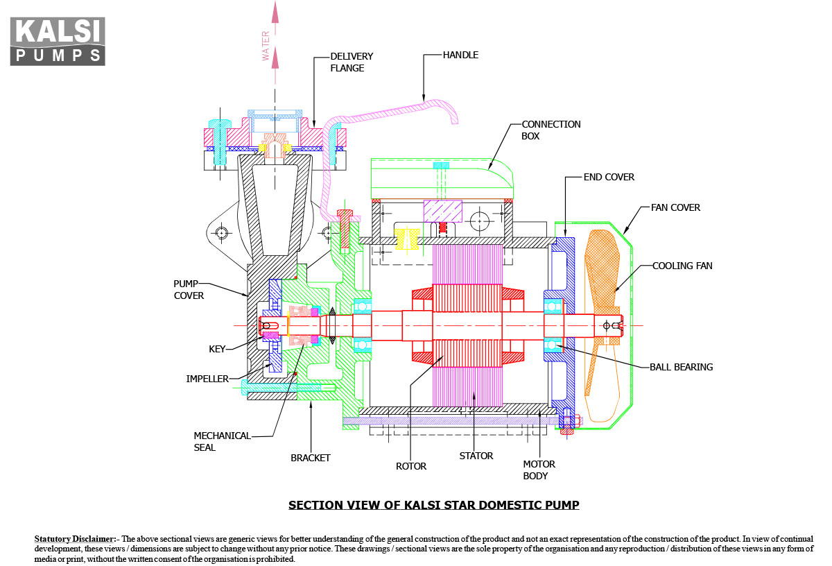 Kalsi Group 187 Kalsi Star Self Priming Monoblock Pumps