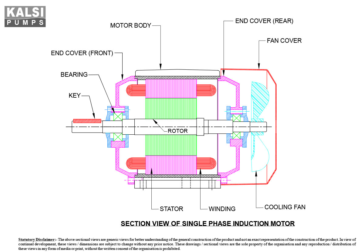 Kalsi group product categories squirrel cage induction for How does a single phase motor work