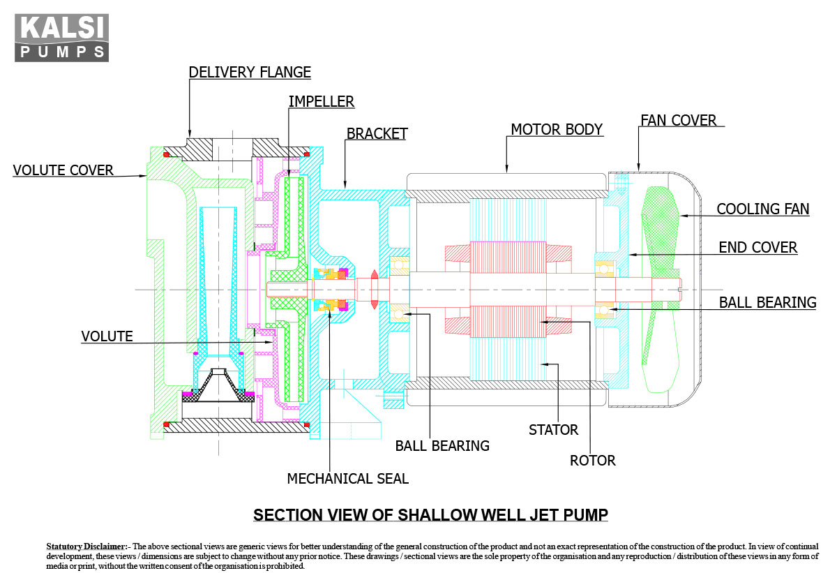 Kalsi Group Product Categories Single Phase Monoblock Pumps Water Pump Problems Shallow Well Self Priming Jet