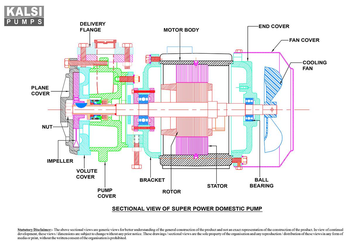 Kalsi Group » KALSI SUPER POWER Self Priming Monoblock Pumps